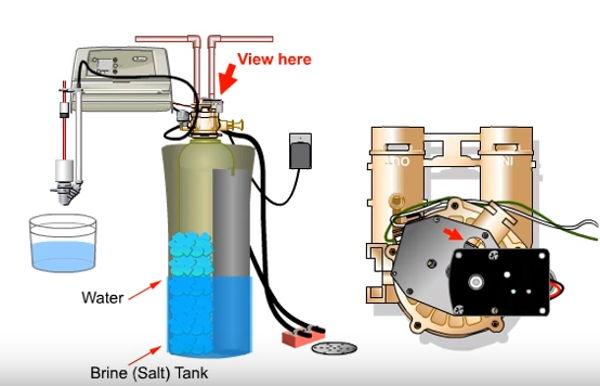 Tank Examination